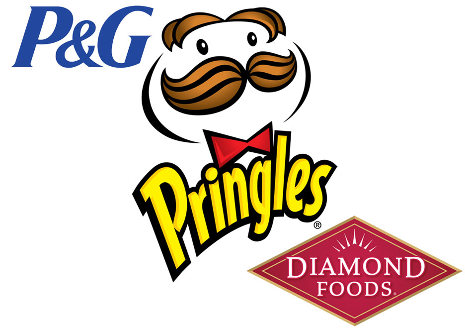 Pringles Merger The Shelby Report