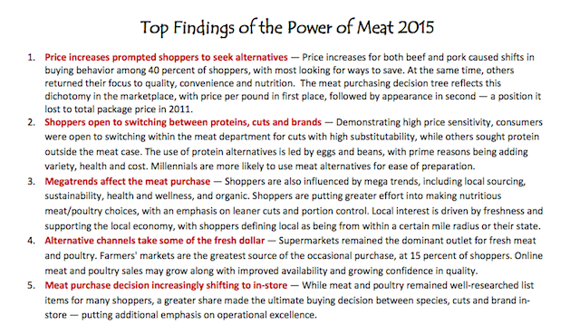 power of meat