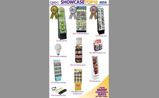 GMDC showcase 2
