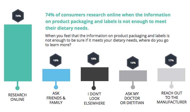 label-insight