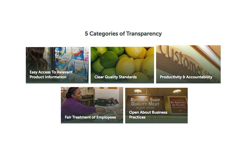 fmi-transparency-screenshot
