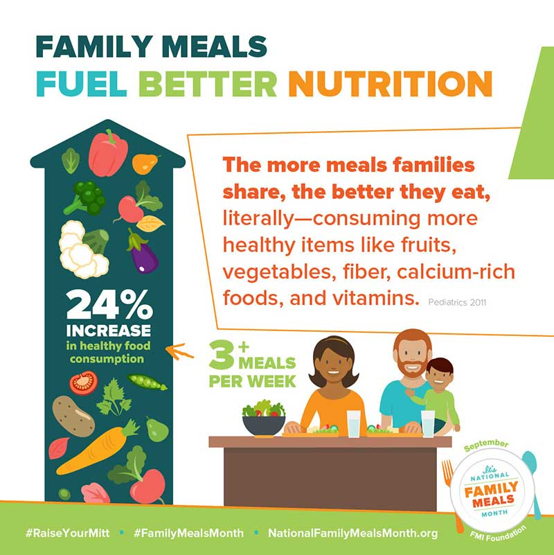 Family Meals Month/FMI