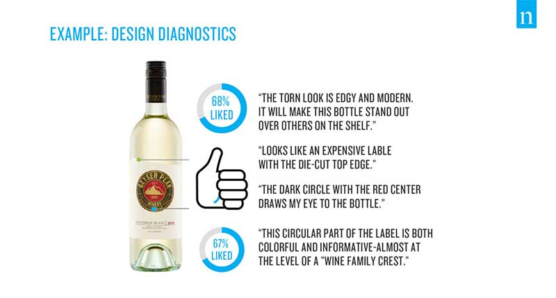 Nielsen wine packaging study graphic