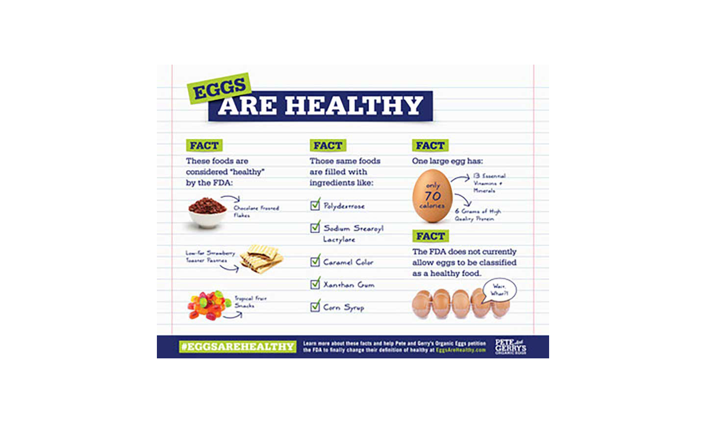 Pete and Gerry's healthy eggs infographic