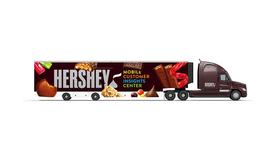Hershey's mobile insights center