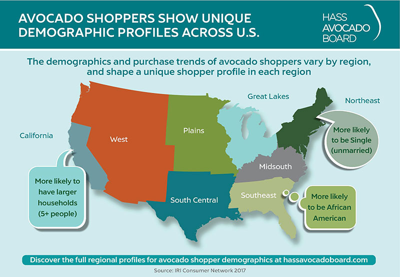 avocado purchasers map