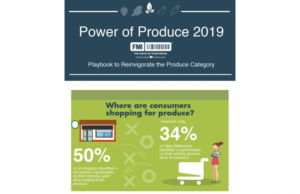 Power of Produce 2019 graphic