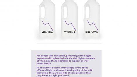 Noluma dairy products light damage