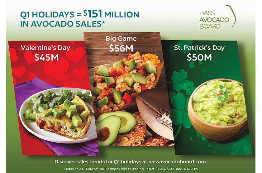 Haas Avocado Board holiday report