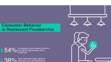 FMI foodservice report