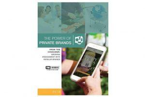 Private Brands Research