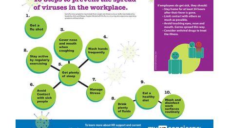 HR & Benefits coronavirus