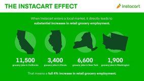 Instacart effect state job