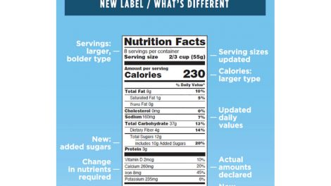 FDA Nutrition Facts new label