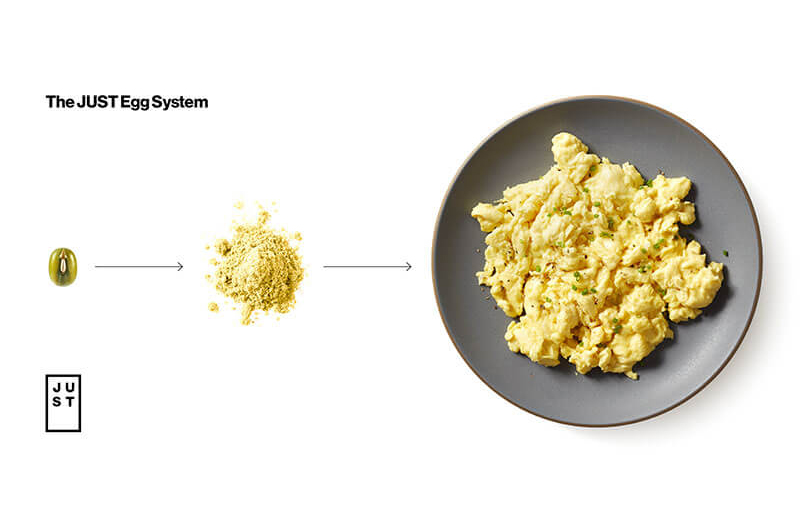 Just Egg system