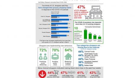 Acosta shopping survey 1