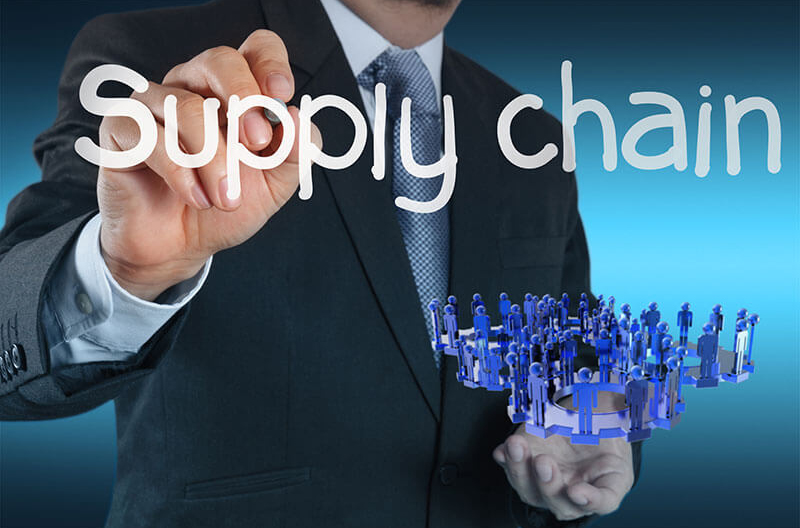 supply chain, Symphony RetailAI