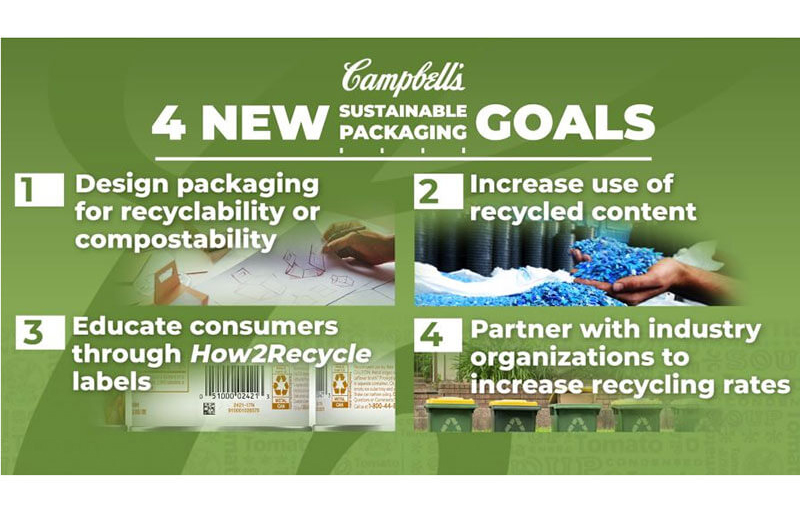 Campbell sustainable packaging