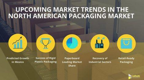 Infiniti packaging industry