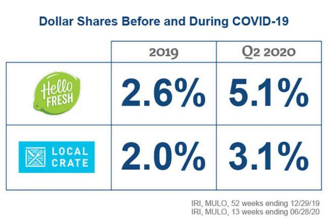 Midan dollar shares