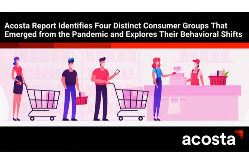 consumer groups